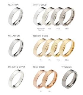 5 Hal yang Harus Anda Ketahui Sebelum Membeli Perhiasan untuk Pernikahan